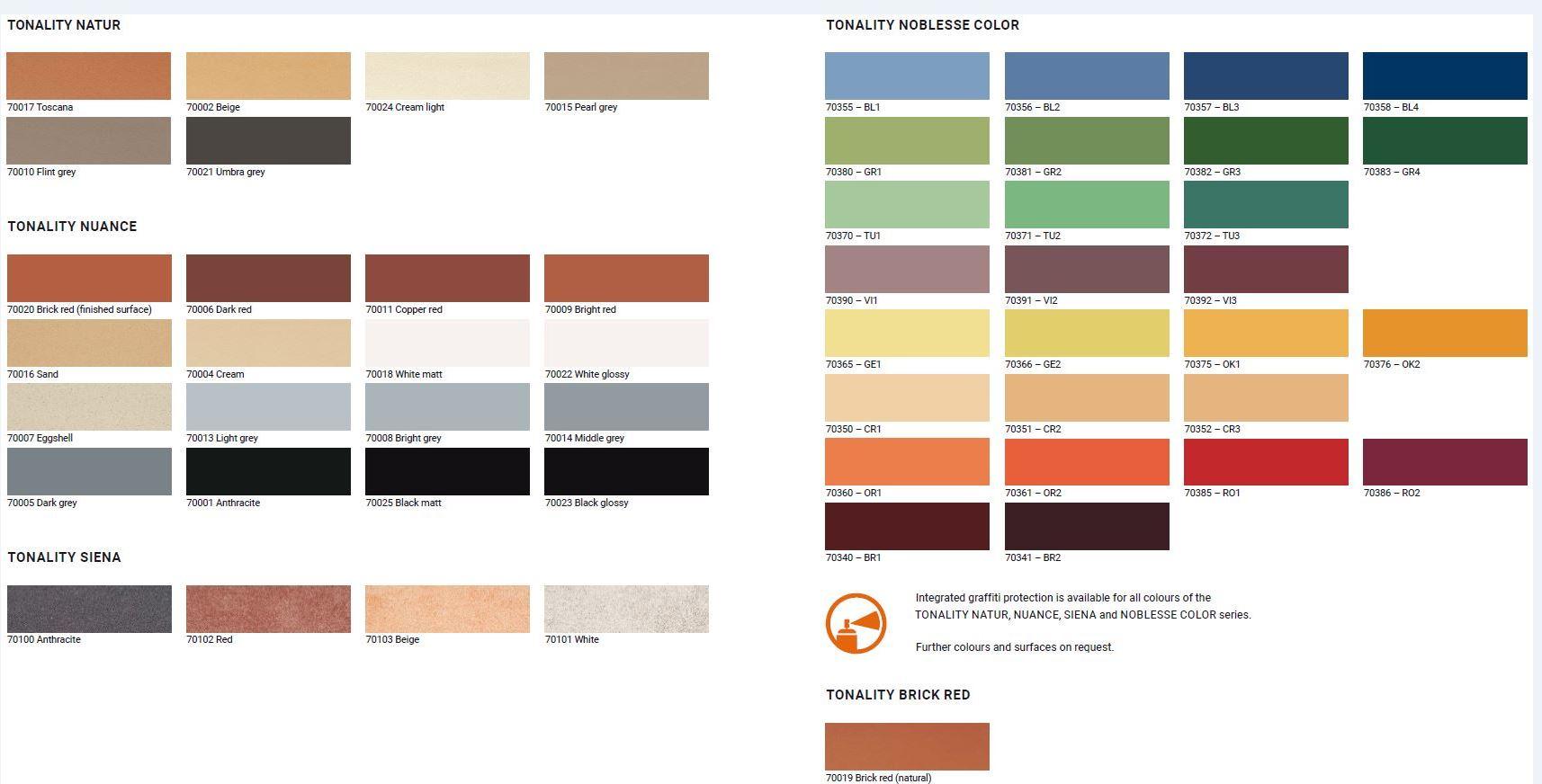 Tonality Colour Range